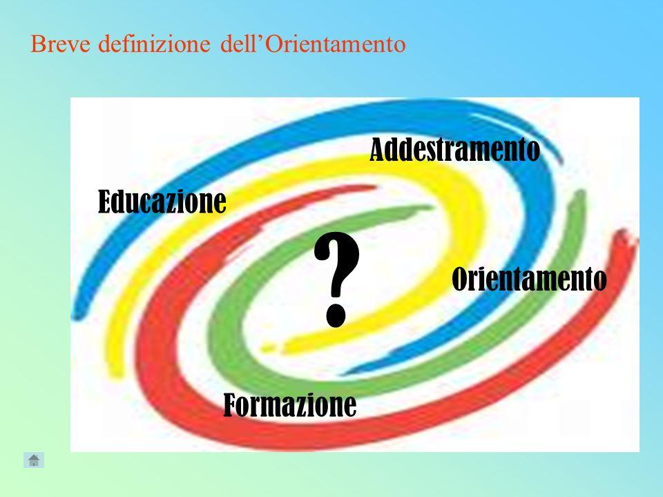 Breve definizione dellOrientamento Educazione Formazione Addestramento Orientamento ?