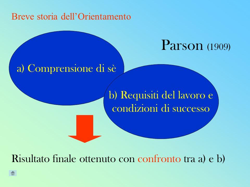 a) Comprensione di sè b) Requisiti del lavoro e condizioni di successo Parson (1909) Risultato finale ottenuto con confronto tra a) e b) Breve storia dellOrientamento