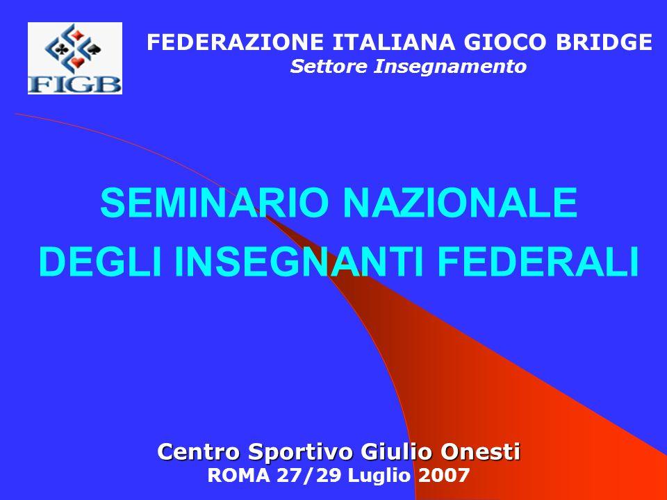 SEMINARIO NAZIONALE DEGLI INSEGNANTI FEDERALI FEDERAZIONE ITALIANA GIOCO BRIDGE Settore Insegnamento Centro Sportivo Giulio Onesti Centro Sportivo Giulio Onesti ROMA 27/29 Luglio 2007