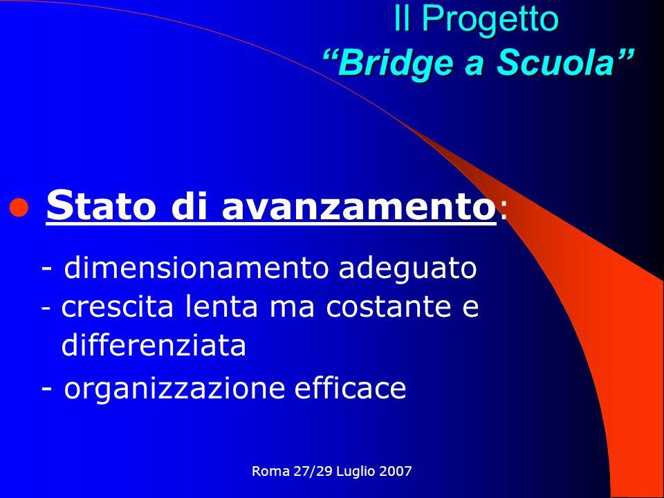 Roma 27/29 Luglio 2007 Il Progetto Bridge a Scuola I p roblemi : - limitata conoscenza del Progetto - budget e sponsorizzazioni - difficile reperimento di Precettori validi e motivati - distanze …