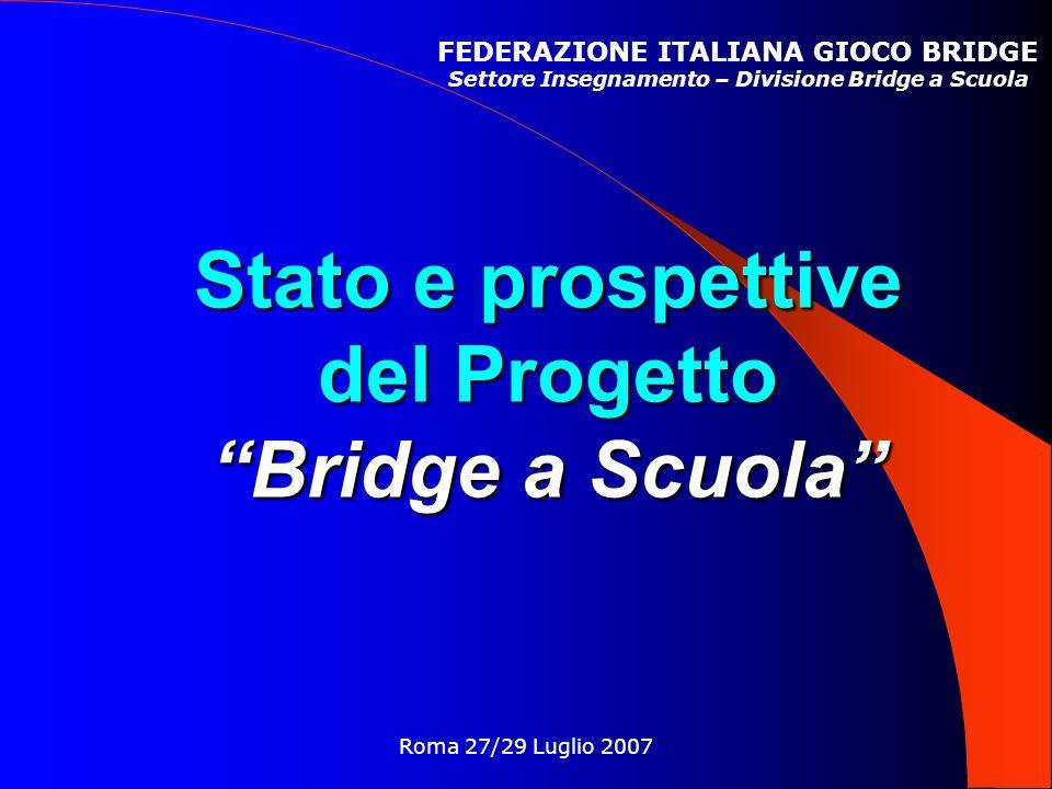 Roma 27/29 Luglio 2007 Il Progetto Bridge a Scuola Le finalità: – Promozione – Immagine – Rapporti col CONI e MPI