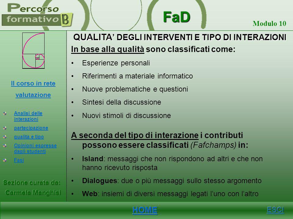 FaD Modulo 10 LIVELLO DI PARTECIPAZIONE (Open University) 1.Numero totale di messaggi 2.Numero di messaggi inviati dagli studenti in rapporto al numer