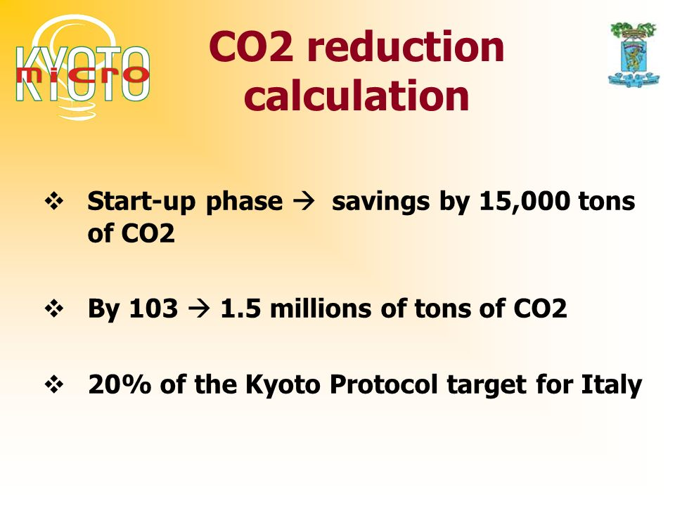 CO2 reduction calculation Start-up phase savings by 15,000 tons of CO2 By 103 1.5 millions of tons of CO2 20% of the Kyoto Protocol target for Italy