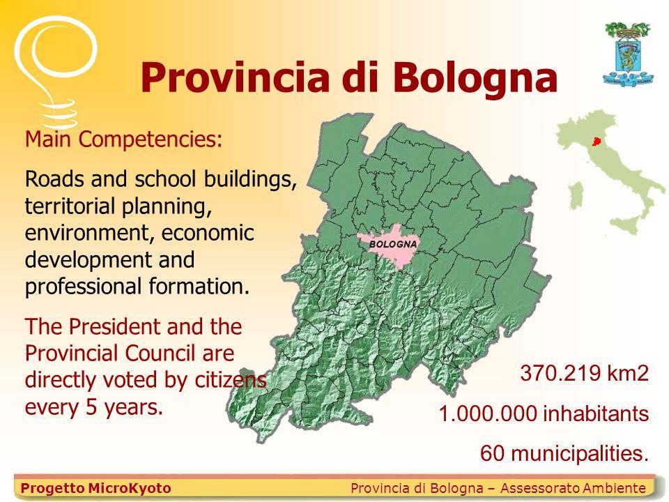 Background Provincia di Bologna – Assessorato AmbienteProgetto MicroKyoto 2000 The Dept.