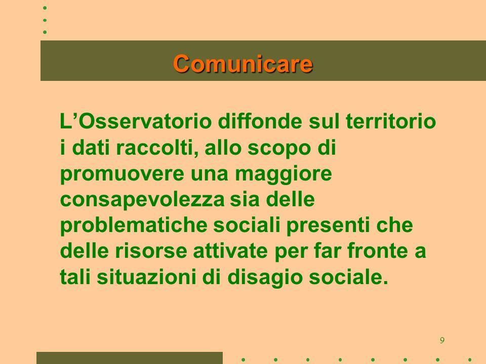 9 Comunicare LOsservatorio diffonde sul territorio i dati raccolti, allo scopo di promuovere una maggiore consapevolezza sia delle problematiche sociali presenti che delle risorse attivate per far fronte a tali situazioni di disagio sociale.
