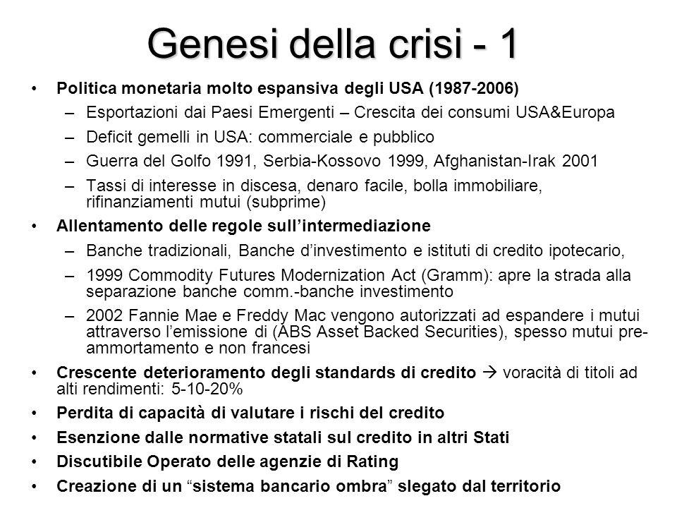 Genesi della crisi - 2 Aumento di insolvenze e pignoramenti nel 2006 (aumento tassi interesse dal 2 al 6,75% (9-10%) Agosto 2007 cominciano a scendere i tassi: –Bear Sterns, Fannie Mae e Freddie Mac, Lehman Brothers, Merril Lynch, Goldman Sachs AIG e poi lEuropa.