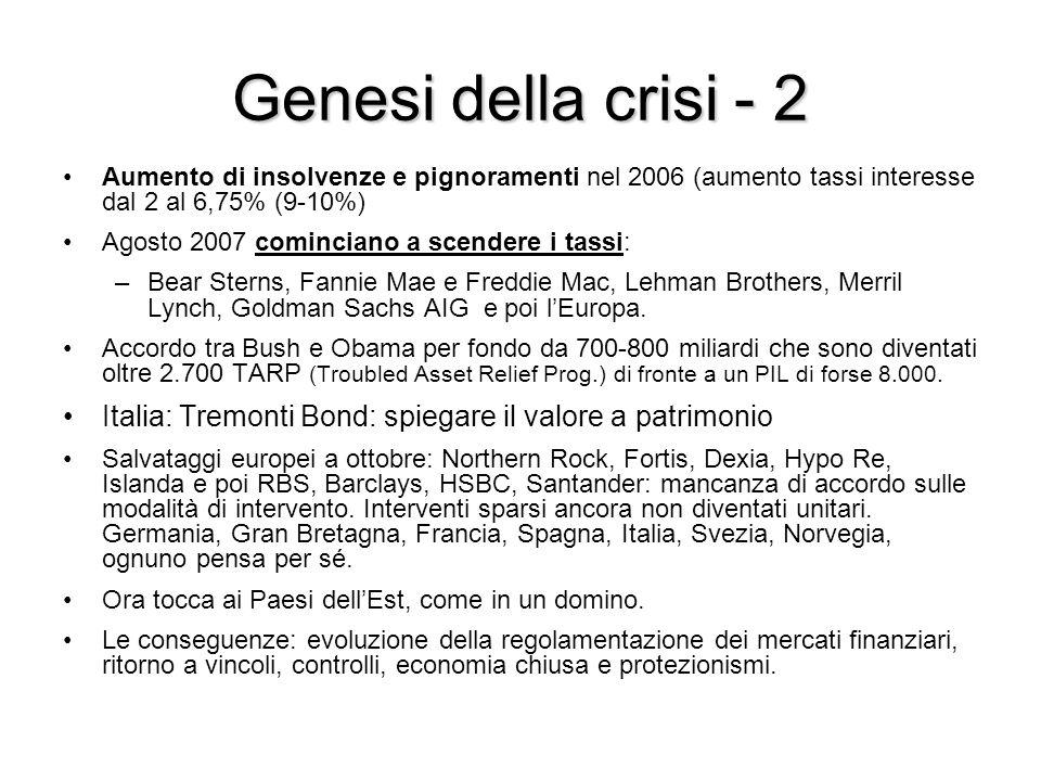 Genesi della crisi - 2 Aumento di insolvenze e pignoramenti nel 2006 (aumento tassi interesse dal 2 al 6,75% (9-10%) Agosto 2007 cominciano a scendere