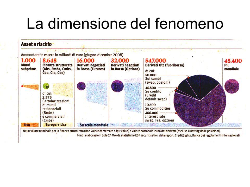 Il sistema bancario italiano Italia è in parte fuori da questi fenomeni.