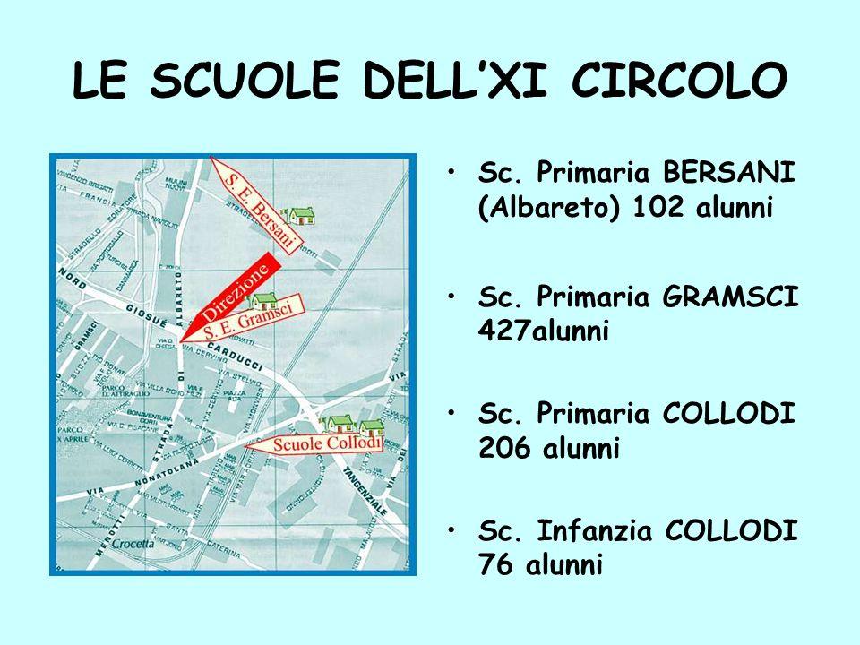 PIANO dellOFFERTA FORMATIVA a.s. 2006/07 DIREZIONE DIDATTICA 11° CIRCOLO MODENA