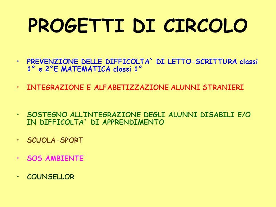 PROGETTI DIDATTICI PROGETTI di CIRCOLO PROGETTI di PLESSO PROGETTI di CLASSI PARALLELE