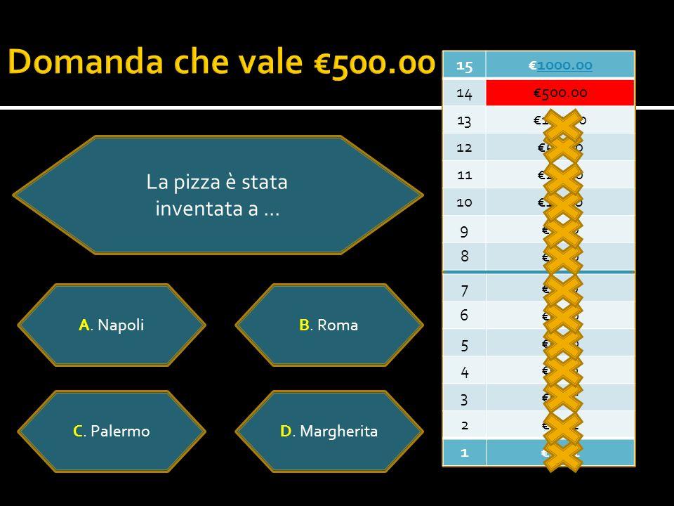 151000.00 14500.00 13100.00 1250.00 1120.00 1010.0o 95.00 82.00 71.00 60.50 50.20 40.10 30.05 20.02 10.01 La pizza è stata inventata a... A. Napoli B.