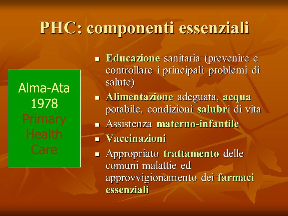 PHC: componenti essenziali Educazione sanitaria (prevenire e controllare i principali problemi di salute) Educazione sanitaria (prevenire e controllare i principali problemi di salute) Alimentazione adeguata, acqua potabile, condizioni salubri di vita Alimentazione adeguata, acqua potabile, condizioni salubri di vita Assistenza materno-infantile Assistenza materno-infantile Vaccinazioni Vaccinazioni Appropriato trattamento delle comuni malattie ed approvvigionamento dei farmaci essenziali Appropriato trattamento delle comuni malattie ed approvvigionamento dei farmaci essenziali Alma-Ata 1978 Primary Health Care