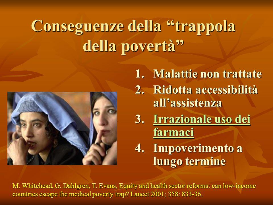 Conseguenze della trappola della povertà 1.Malattie non trattate 2.Ridotta accessibilità allassistenza 3.Irrazionale uso dei farmaci 4.Impoverimento a lungo termine M.