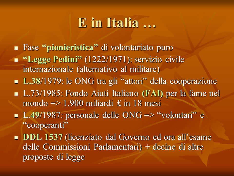 E in Italia … Fase pionieristica di volontariato puro Fase pionieristica di volontariato puro Legge Pedini (1222/1971): servizio civile internazionale (alternativo al militare) Legge Pedini (1222/1971): servizio civile internazionale (alternativo al militare) L.38/1979: le ONG tra gli attori della cooperazione L.38/1979: le ONG tra gli attori della cooperazione L.73/1985: Fondo Aiuti Italiano (FAI) per la fame nel mondo => 1.900 miliardi £ in 18 mesi L.73/1985: Fondo Aiuti Italiano (FAI) per la fame nel mondo => 1.900 miliardi £ in 18 mesi L.49/1987: personale delle ONG => volontari e cooperanti L.49/1987: personale delle ONG => volontari e cooperanti DDL 1537 (licenziato dal Governo ed ora allesame delle Commissioni Parlamentari) + decine di altre proposte di legge DDL 1537 (licenziato dal Governo ed ora allesame delle Commissioni Parlamentari) + decine di altre proposte di legge