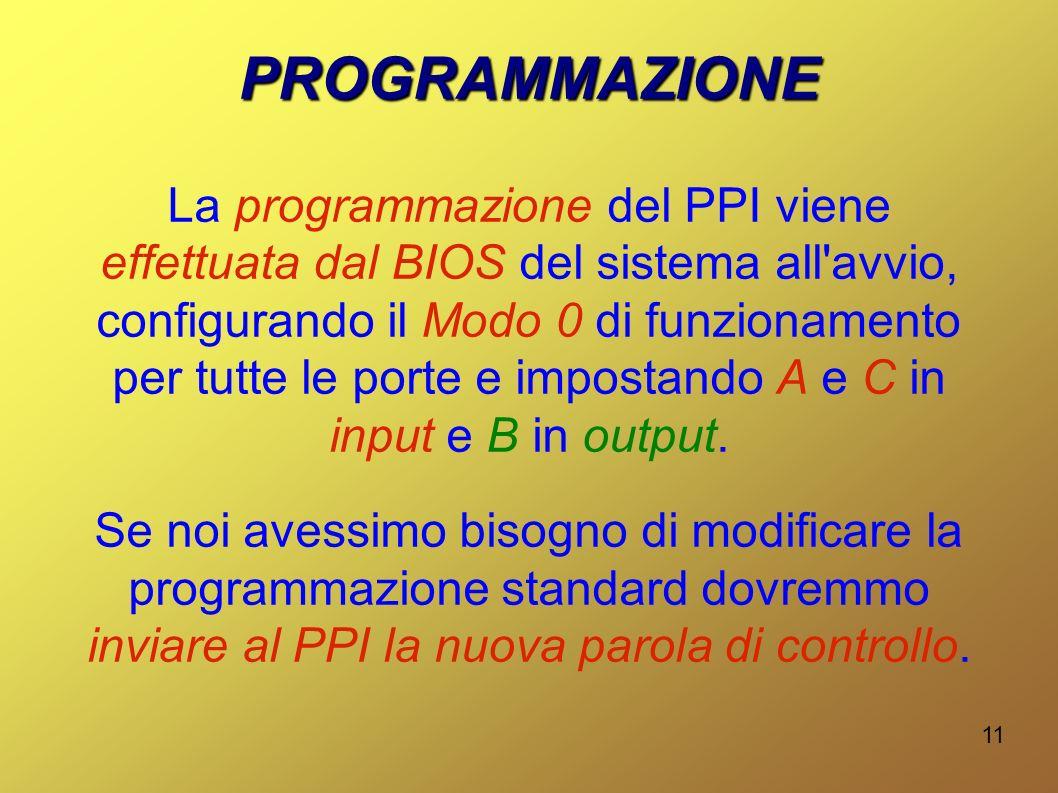 11 PROGRAMMAZIONE La programmazione del PPI viene effettuata dal BIOS del sistema all'avvio, configurando il Modo 0 di funzionamento per tutte le port