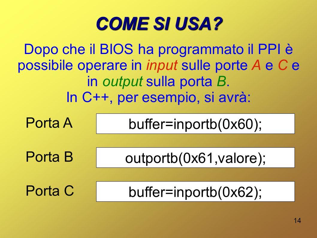14 COME SI USA? Dopo che il BIOS ha programmato il PPI è possibile operare in input sulle porte A e C e in output sulla porta B. In C++, per esempio,