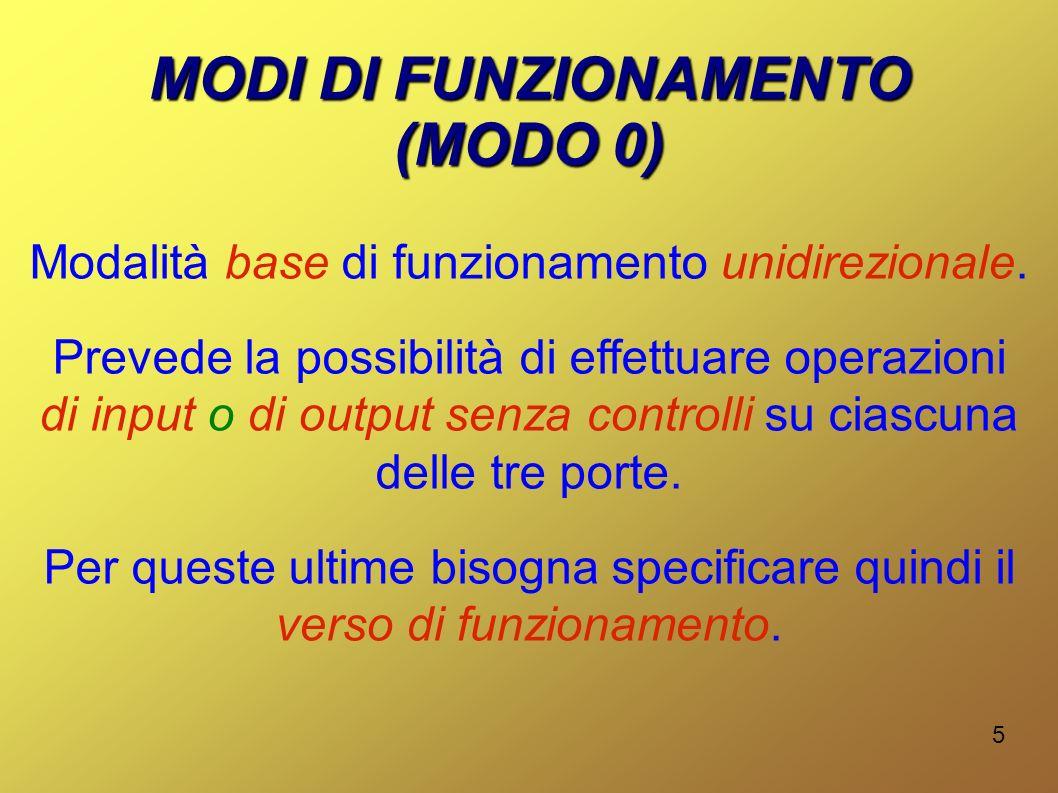 5 MODI DI FUNZIONAMENTO (MODO 0) Modalità base di funzionamento unidirezionale. Prevede la possibilità di effettuare operazioni di input o di output s