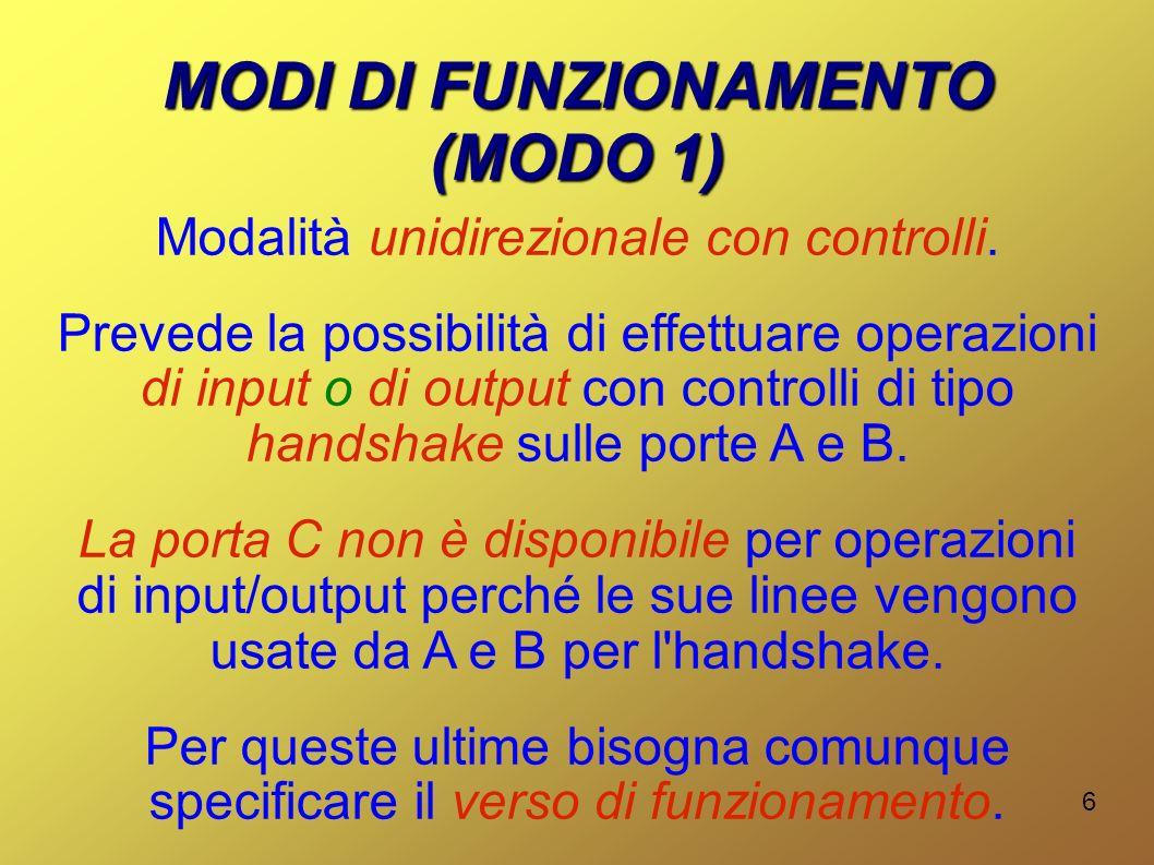 6 MODI DI FUNZIONAMENTO (MODO 1) Modalità unidirezionale con controlli. Prevede la possibilità di effettuare operazioni di input o di output con contr