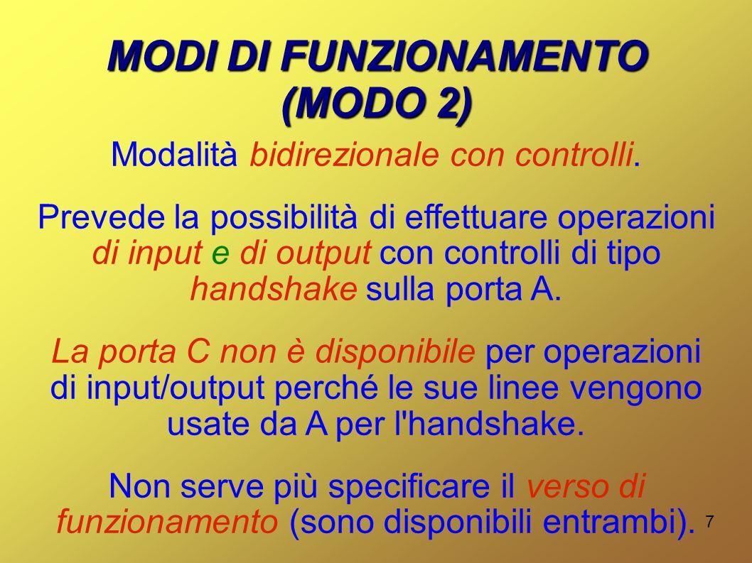 7 MODI DI FUNZIONAMENTO (MODO 2) Modalità bidirezionale con controlli. Prevede la possibilità di effettuare operazioni di input e di output con contro