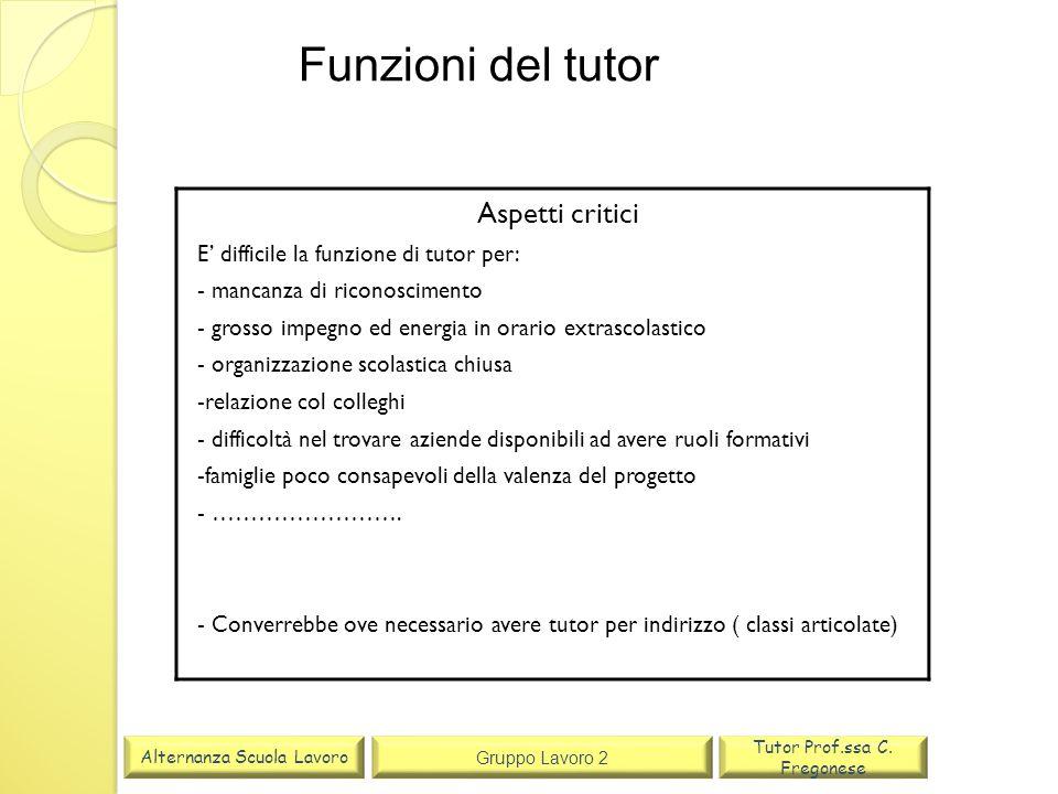 Alternanza Scuola Lavoro Gruppo Lavoro 2 Tutor Prof.ssa C.