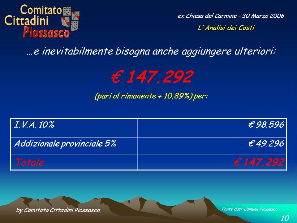 by Comitato Cittadini Piossasco 10 ex Chiesa del Carmine – 30 Marzo 2006 I.V.A.