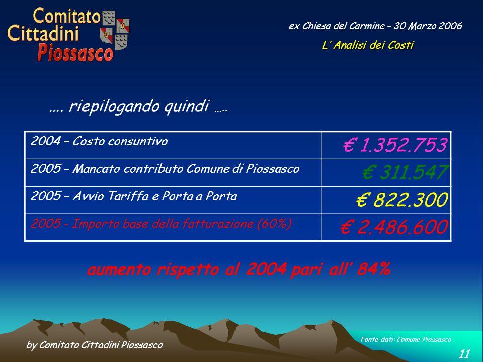 by Comitato Cittadini Piossasco 11 ex Chiesa del Carmine – 30 Marzo 2006 ….