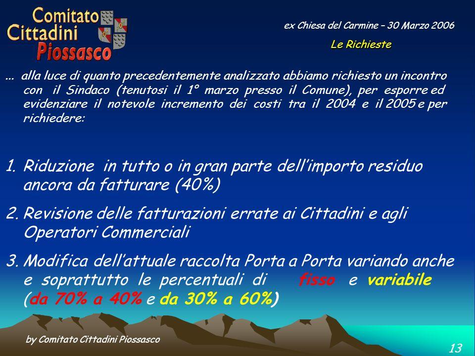 by Comitato Cittadini Piossasco 13 ex Chiesa del Carmine – 30 Marzo 2006...