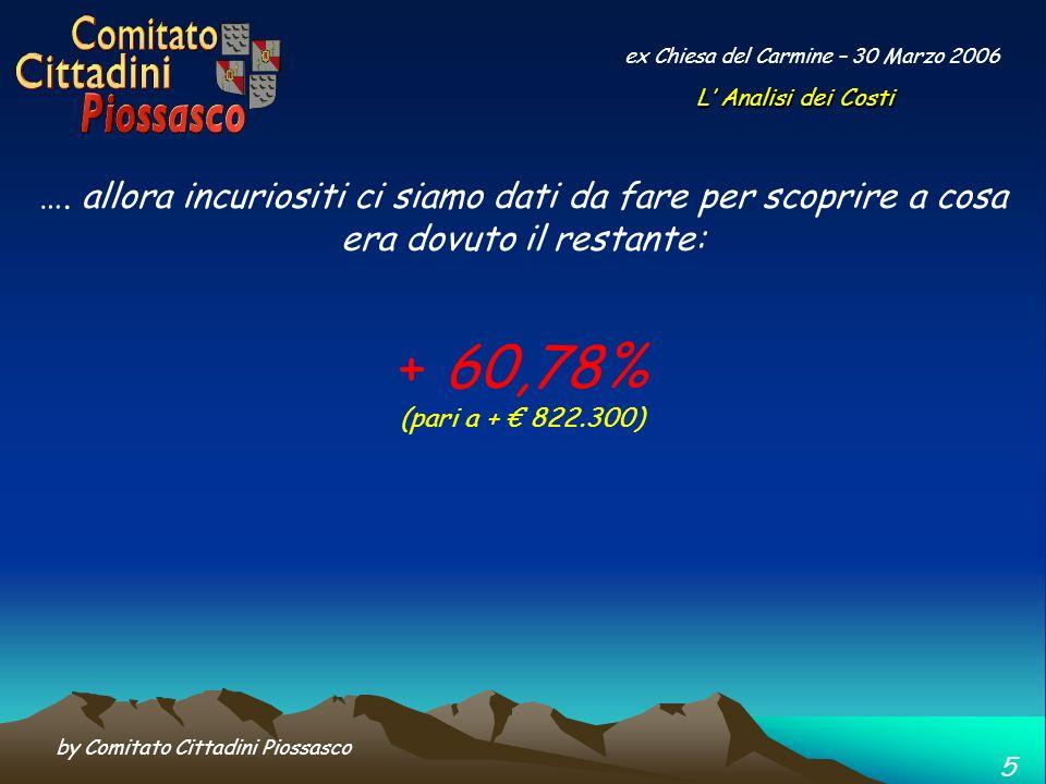 by Comitato Cittadini Piossasco 16 ex Chiesa del Carmine – 30 Marzo 2006 … MA NON CI BASTA.