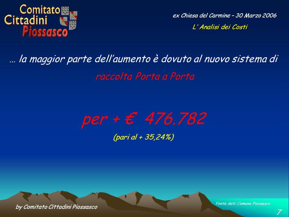 by Comitato Cittadini Piossasco 8 ex Chiesa del Carmine – 30 Marzo 2006 … a proposito di raccolta Porta a Porta sapevate che........
