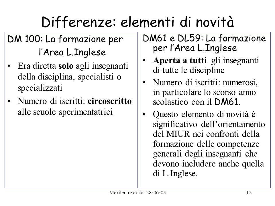 Marilena Fadda 28-06-0512 Differenze: elementi di novità DM 100: La formazione per lArea L.Inglese Era diretta solo agli insegnanti della disciplina,
