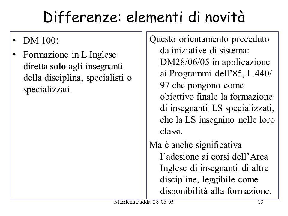 Marilena Fadda 28-06-0513 Differenze: elementi di novità DM 100 : Formazione in L.Inglese diretta solo agli insegnanti della disciplina, specialisti o