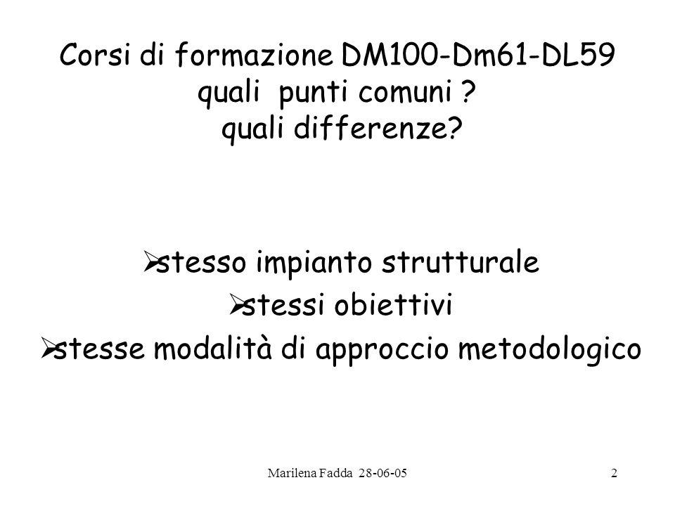 Marilena Fadda 28-06-052 Corsi di formazione DM100-Dm61-DL59 quali punti comuni ? quali differenze? stesso impianto strutturale stessi obiettivi stess