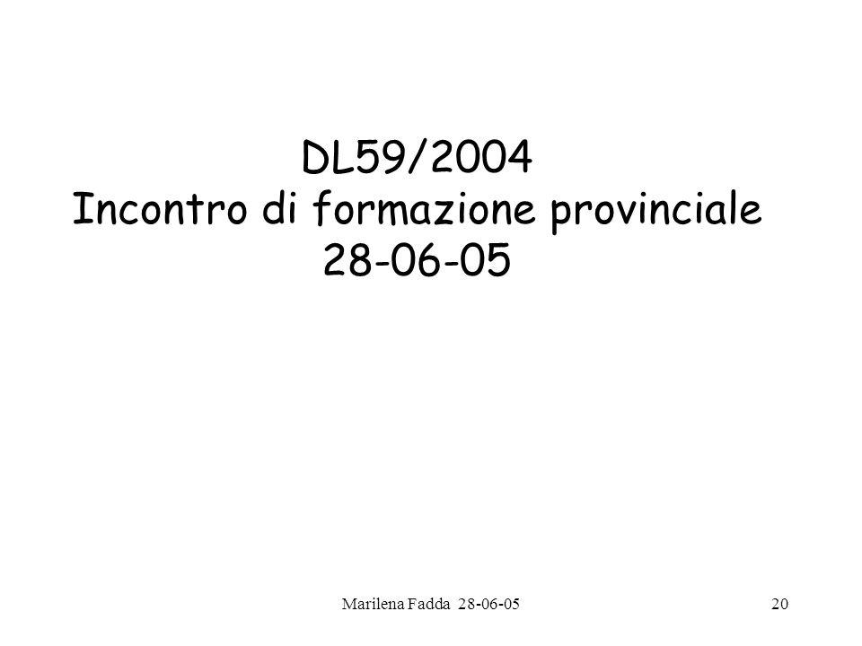 Marilena Fadda 28-06-0520 DL59/2004 Incontro di formazione provinciale 28-06-05