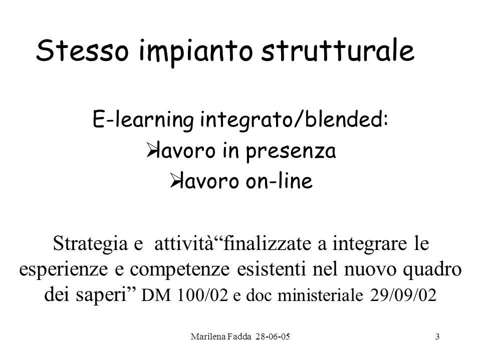 Marilena Fadda 28-06-053 Stesso impianto strutturale E-learning integrato/blended: lavoro in presenza lavoro on-line Strategia e attivitàfinalizzate a