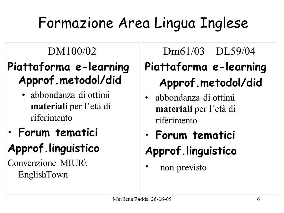 Marilena Fadda 28-06-056 Formazione Area Lingua Inglese DM100/02 Piattaforma e-learning Approf.metodol/did abbondanza di ottimi materiali per letà di