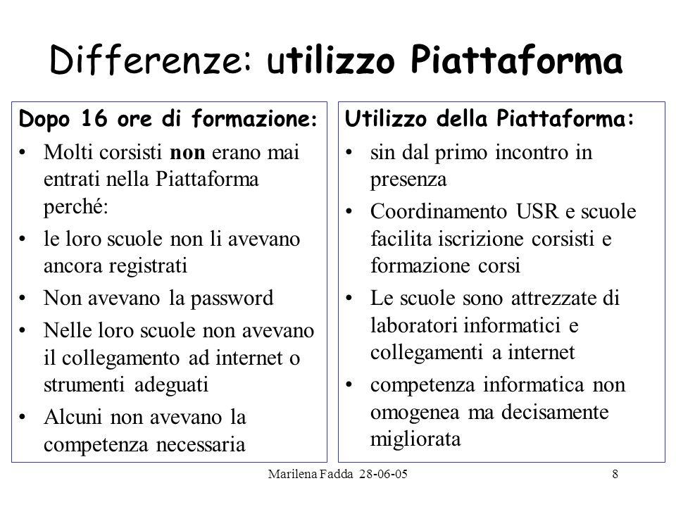 Marilena Fadda 28-06-058 Differenze: utilizzo Piattaforma Dopo 16 ore di formazione : Molti corsisti non erano mai entrati nella Piattaforma perché: l
