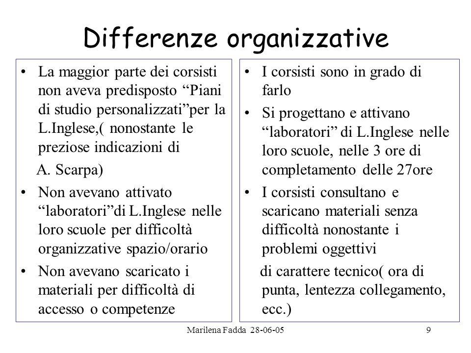 Marilena Fadda 28-06-059 Differenze organizzative La maggior parte dei corsisti non aveva predisposto Piani di studio personalizzatiper la L.Inglese,(