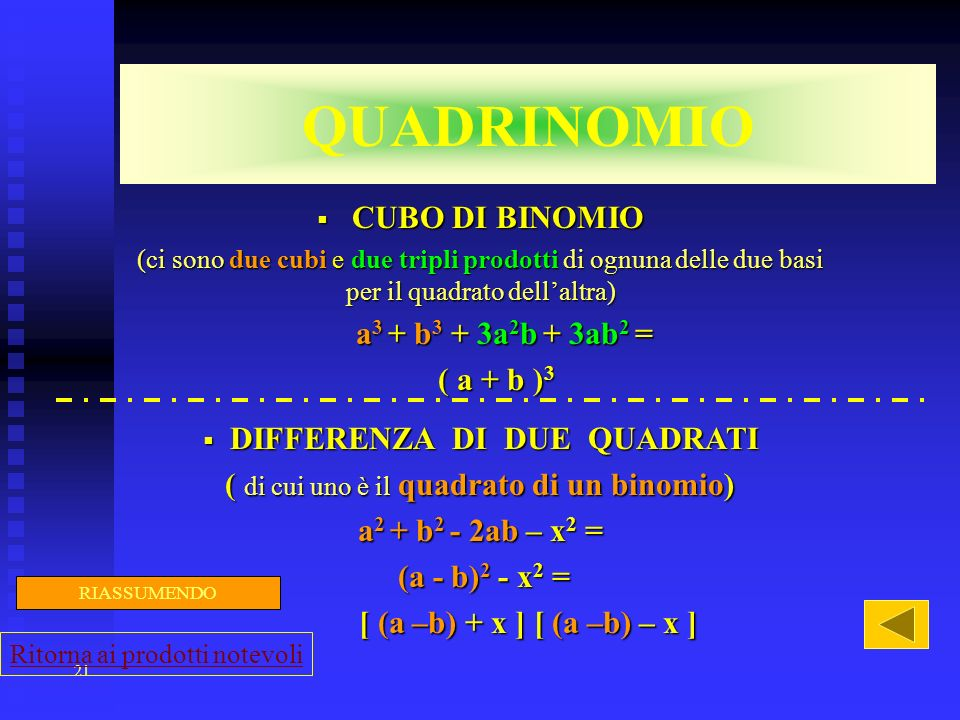 21 QUADRINOMIO CUBO DI BINOMIO CUBO DI BINOMIO (ci sono due cubi e due tripli prodotti di ognuna delle due basi per il quadrato dellaltra) a 3 + b 3 +