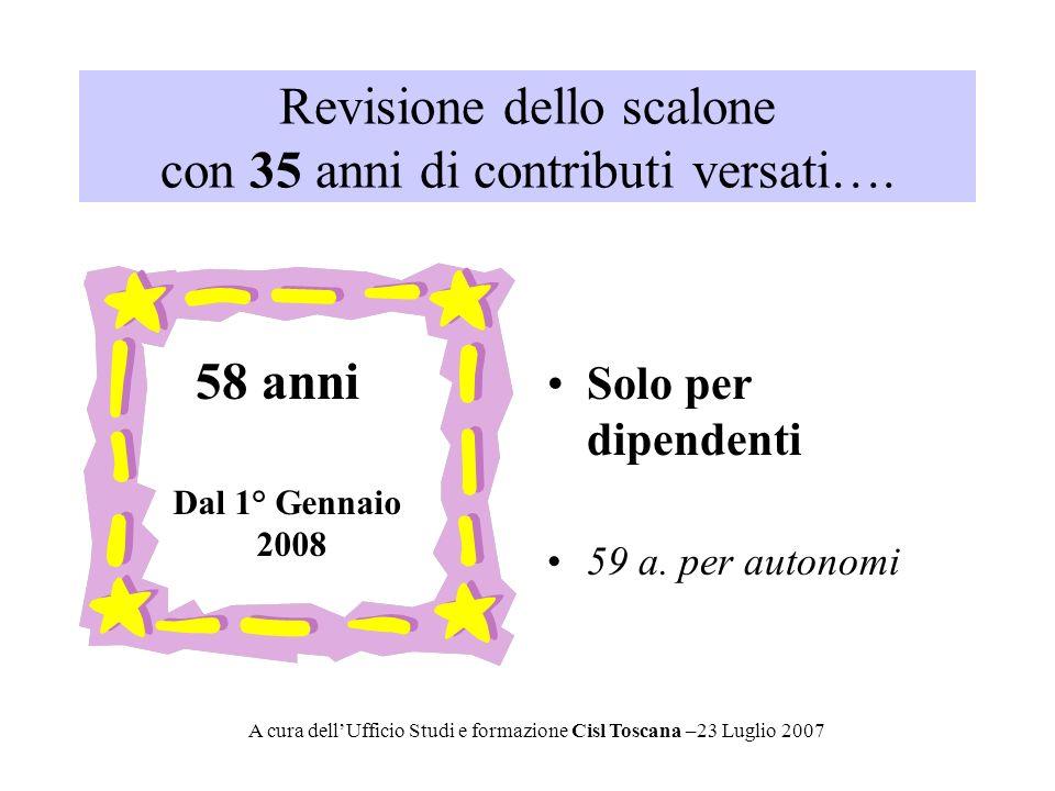 Revisione dello scalone con 36 anni di contributi versati… Quota 95 (59 a.