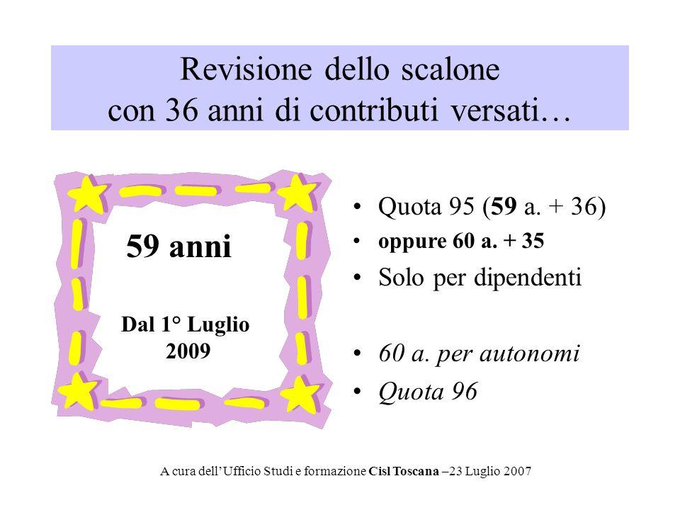 Revisione dello scalone con 36 anni di contributi versati… Quota 95 (59 a. + 36) oppure 60 a. + 35 Solo per dipendenti 60 a. per autonomi Quota 96 59