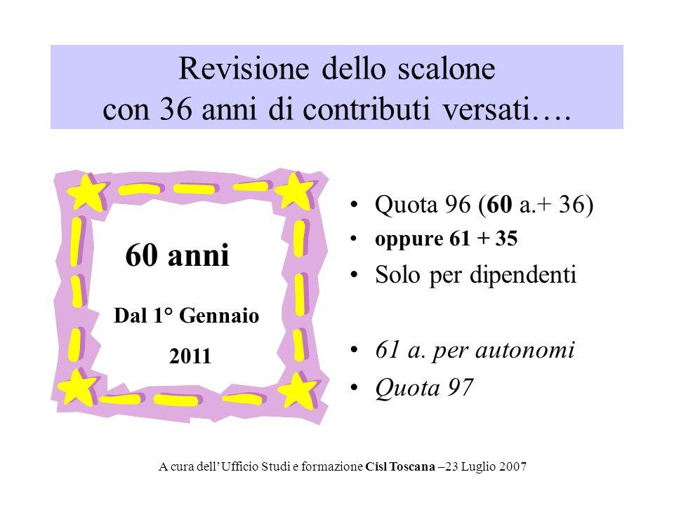 Revisione dello scalone con 36 anni di contributi versati…. Quota 96 (60 a.+ 36) oppure 61 + 35 Solo per dipendenti 61 a. per autonomi Quota 97 60 ann