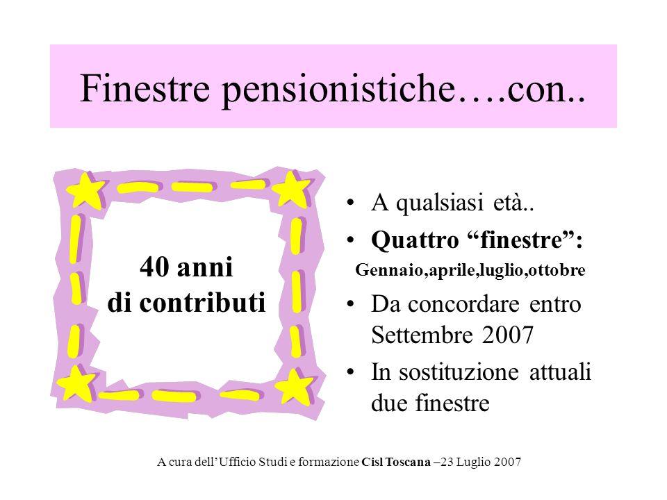 Finestre pensionistiche….con.. A qualsiasi età.. Quattro finestre: Gennaio,aprile,luglio,ottobre Da concordare entro Settembre 2007 In sostituzione at