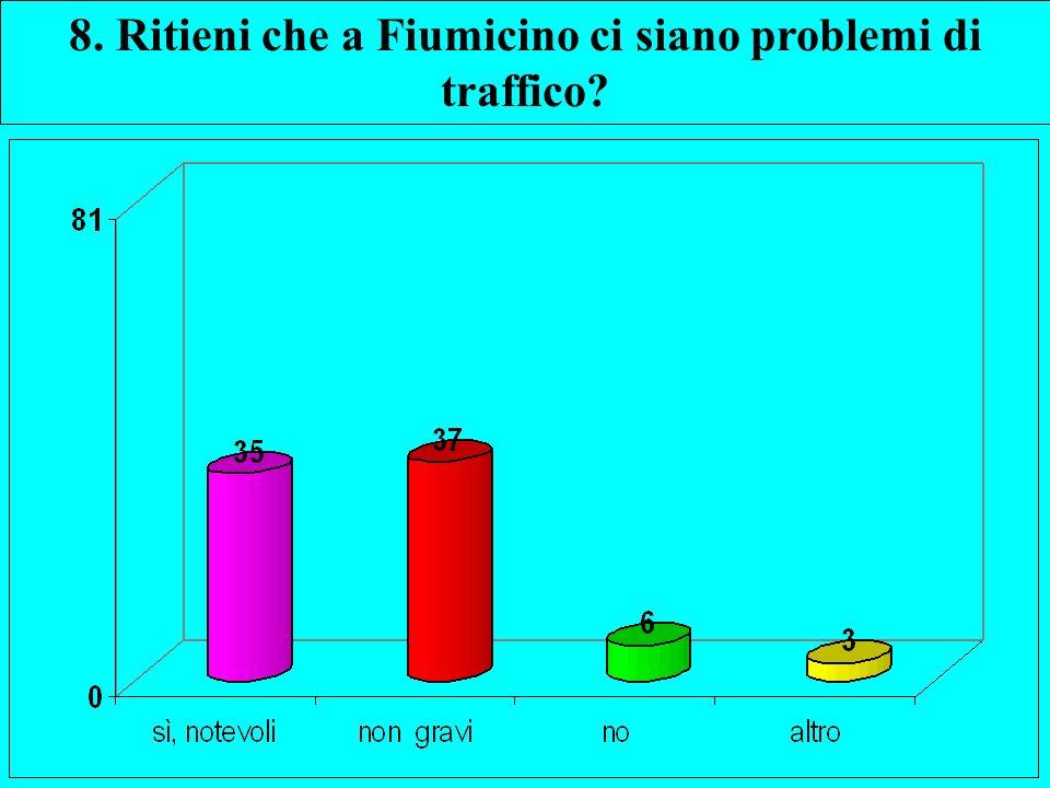 8. Ritieni che a Fiumicino ci siano problemi di traffico?