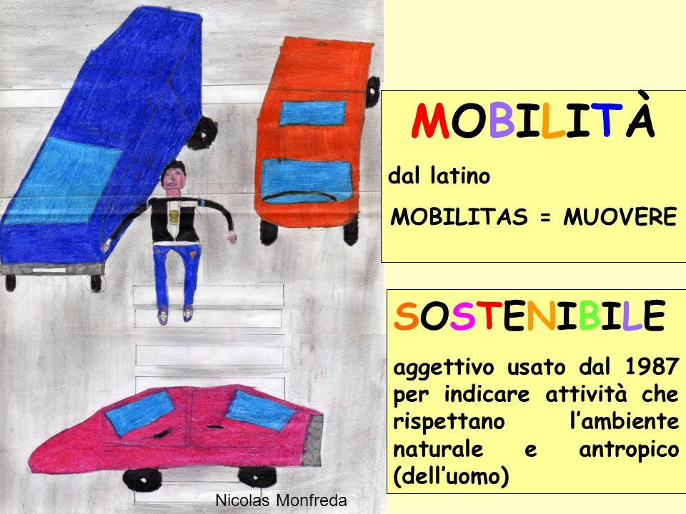Nicolas Monfreda MOBILITÀ dal latino MOBILITAS = MUOVERE SOSTENIBILE aggettivo usato dal 1987 per indicare attività che rispettano lambiente naturale e antropico (delluomo)