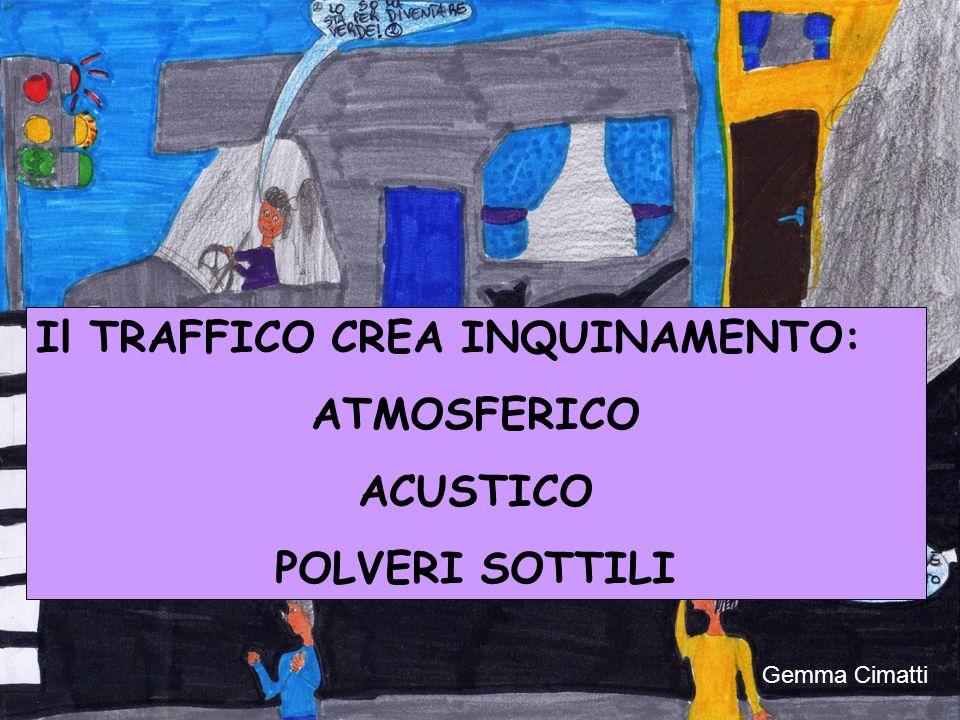 Gemma Cimatti Il TRAFFICO CREA INQUINAMENTO: ATMOSFERICO ACUSTICO POLVERI SOTTILI