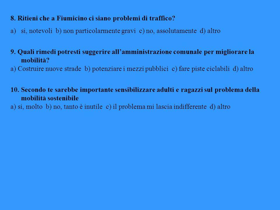 8.Ritieni che a Fiumicino ci siano problemi di traffico.