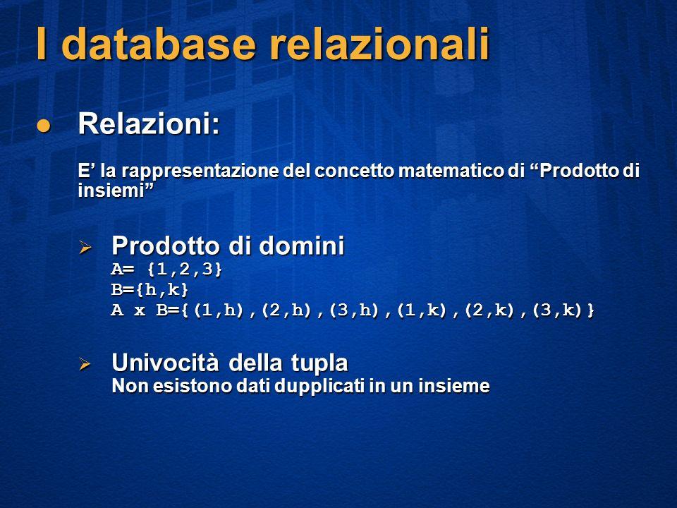 I database relazionali Relazioni: E la rappresentazione del concetto matematico di Prodotto di insiemi Relazioni: E la rappresentazione del concetto matematico di Prodotto di insiemi Prodotto di domini A= {1,2,3} B={h,k} A x B={(1,h),(2,h),(3,h),(1,k),(2,k),(3,k)} Prodotto di domini A= {1,2,3} B={h,k} A x B={(1,h),(2,h),(3,h),(1,k),(2,k),(3,k)} Univocità della tupla Non esistono dati dupplicati in un insieme Univocità della tupla Non esistono dati dupplicati in un insieme