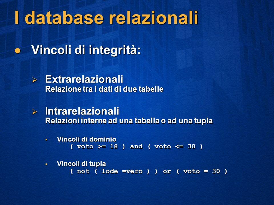 I database relazionali Vincoli di integrità: Vincoli di integrità: Extrarelazionali Relazione tra i dati di due tabelle Extrarelazionali Relazione tra i dati di due tabelle Intrarelazionali Relazioni interne ad una tabella o ad una tupla Intrarelazionali Relazioni interne ad una tabella o ad una tupla Vincoli di dominio ( voto >= 18 ) and ( voto = 18 ) and ( voto <= 30 ) Vincoli di tupla ( not ( lode =vero ) ) or ( voto = 30 ) Vincoli di tupla ( not ( lode =vero ) ) or ( voto = 30 )