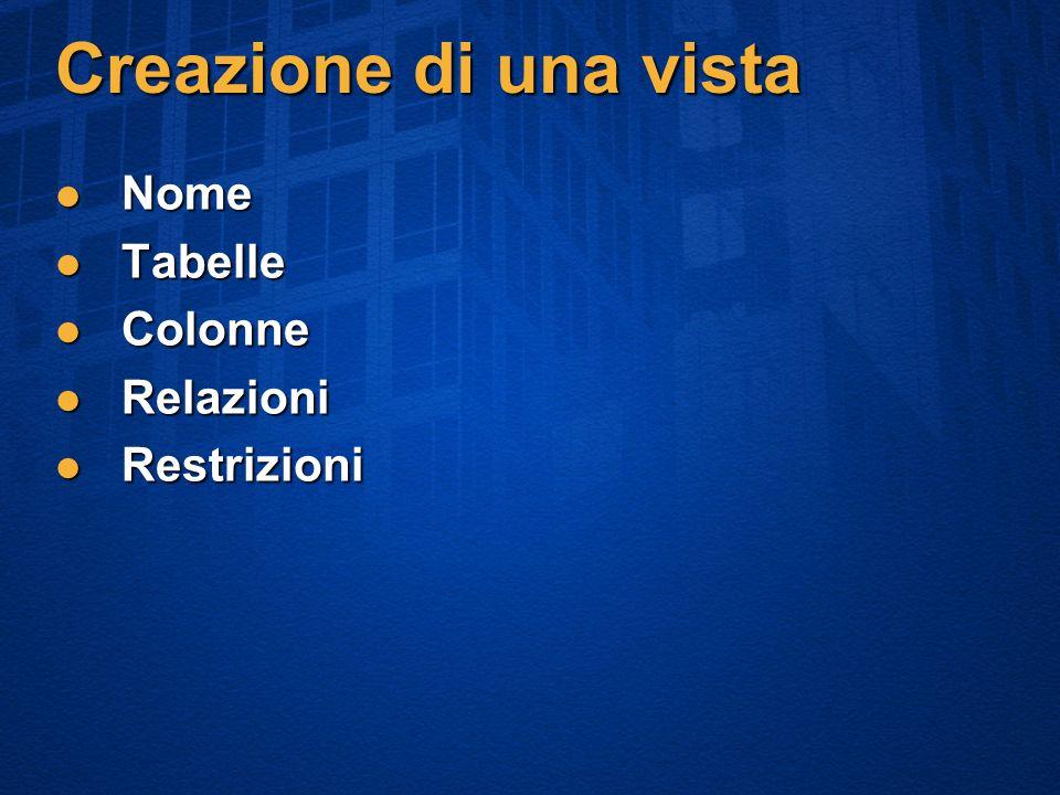 Creazione di una vista Nome Nome Tabelle Tabelle Colonne Colonne Relazioni Relazioni Restrizioni Restrizioni