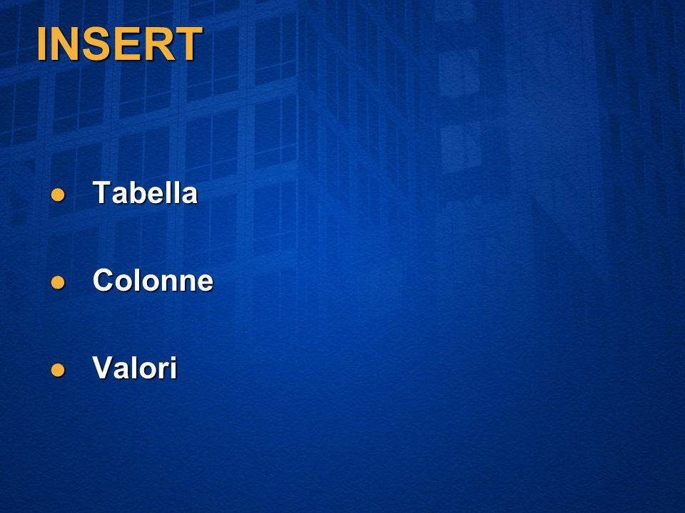 INSERT Tabella Tabella Colonne Colonne Valori Valori